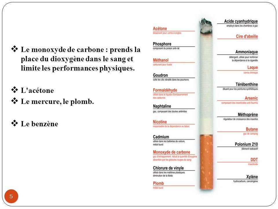 5 Le monoxyde de carbone : prends la place du dioxygène dans le sang et limite les performances physiques. L'acétone Le mercure, le plomb. Le benzène
