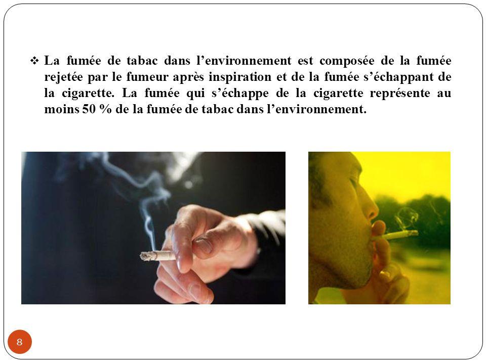 8 La fumée de tabac dans lenvironnement est composée de la fumée rejetée par le fumeur après inspiration et de la fumée séchappant de la cigarette. La