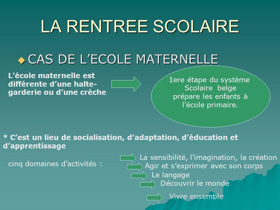 LA RENTREE SCOLAIRE CAS DE LECOLE MATERNELLE CAS DE LECOLE MATERNELLE Lécole maternelle est différente dune halte- garderie ou dune crèche 1ere étape