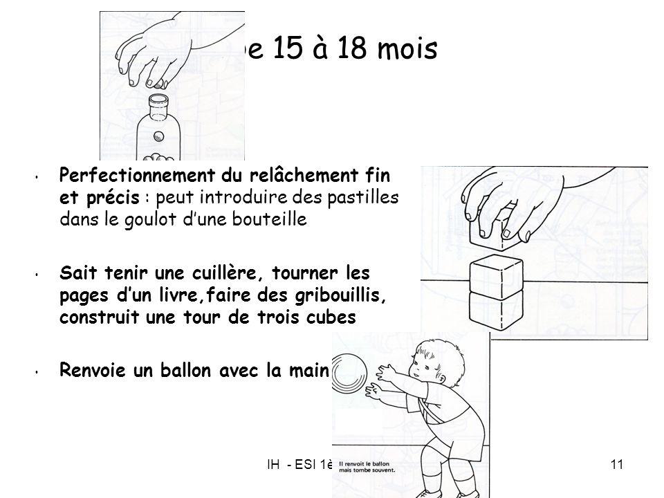 IH - ESI 1ère A -12/0911 De 15 à 18 mois Perfectionnement du relâchement fin et précis : peut introduire des pastilles dans le goulot dune bouteille S