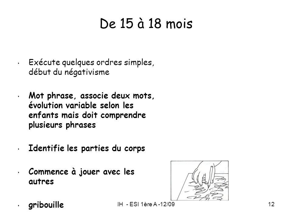 IH - ESI 1ère A -12/0912 De 15 à 18 mois Exécute quelques ordres simples, début du négativisme Mot phrase, associe deux mots, évolution variable selon