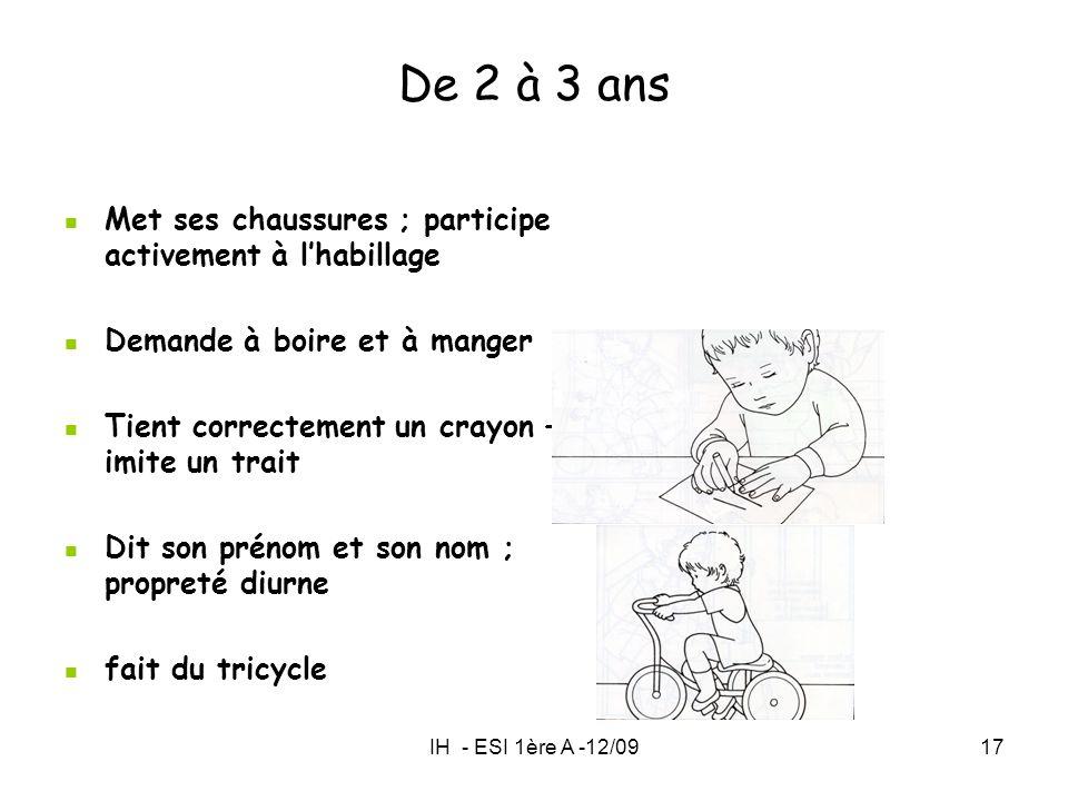 IH - ESI 1ère A -12/0917 De 2 à 3 ans Met ses chaussures ; participe activement à lhabillage Demande à boire et à manger Tient correctement un crayon