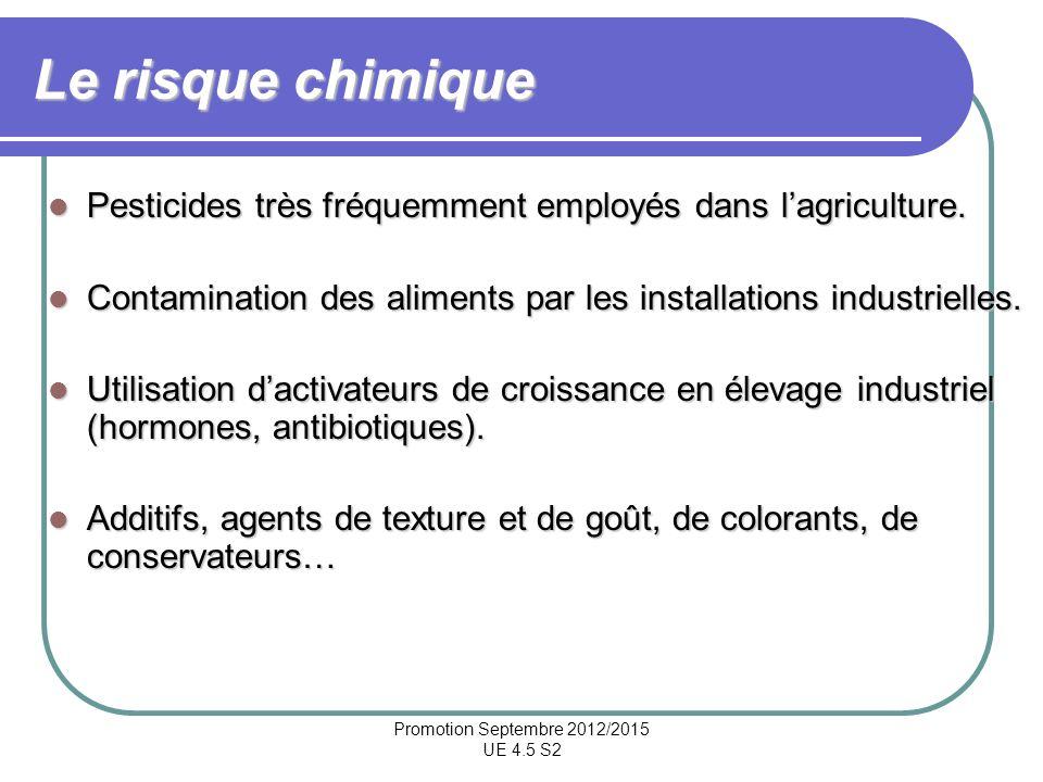 Le risque chimique Pesticides très fréquemment employés dans lagriculture. Pesticides très fréquemment employés dans lagriculture. Contamination des a