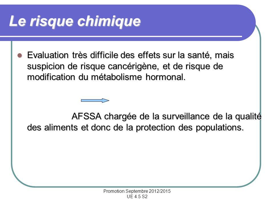 Promotion Septembre 2012/2015 UE 4.5 S2 Le risque chimique Evaluation très difficile des effets sur la santé, mais suspicion de risque cancérigène, et