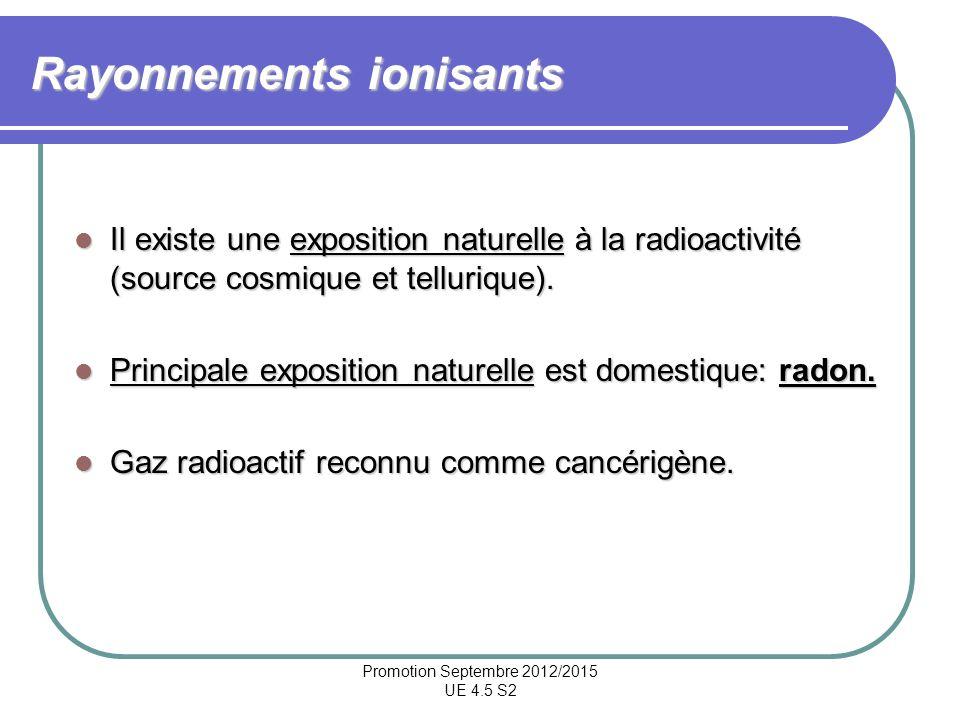 Promotion Septembre 2012/2015 UE 4.5 S2 Rayonnements ionisants Il existe une exposition naturelle à la radioactivité (source cosmique et tellurique).