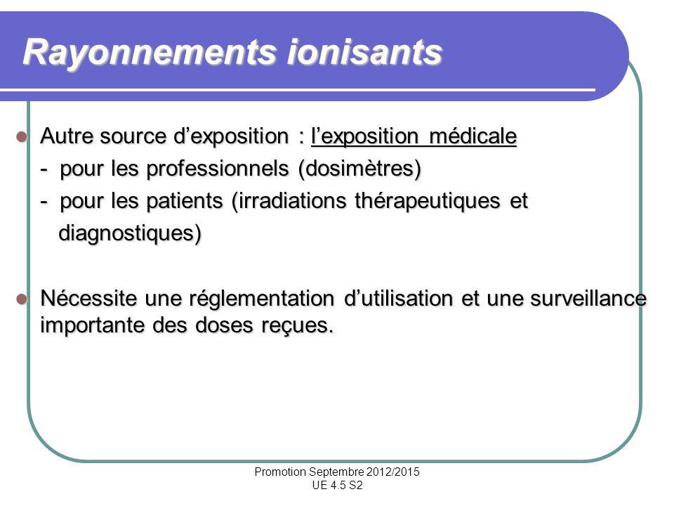 Promotion Septembre 2012/2015 UE 4.5 S2 Rayonnements ionisants Autre source dexposition : lexposition médicale Autre source dexposition : lexposition