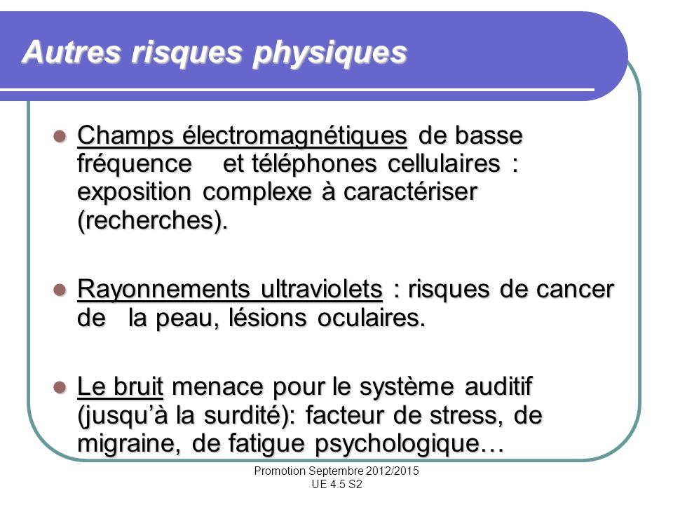 Promotion Septembre 2012/2015 UE 4.5 S2 Autres risques physiques Champs électromagnétiques de basse fréquence et téléphones cellulaires : exposition c