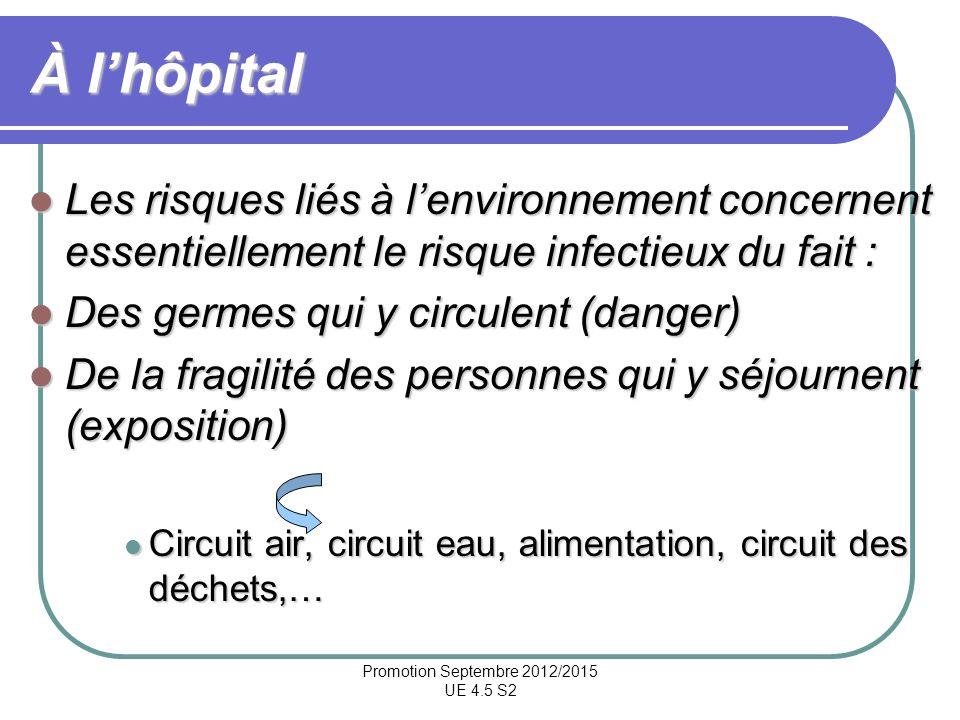 Promotion Septembre 2012/2015 UE 4.5 S2 À lhôpital Les risques liés à lenvironnement concernent essentiellement le risque infectieux du fait : Les ris