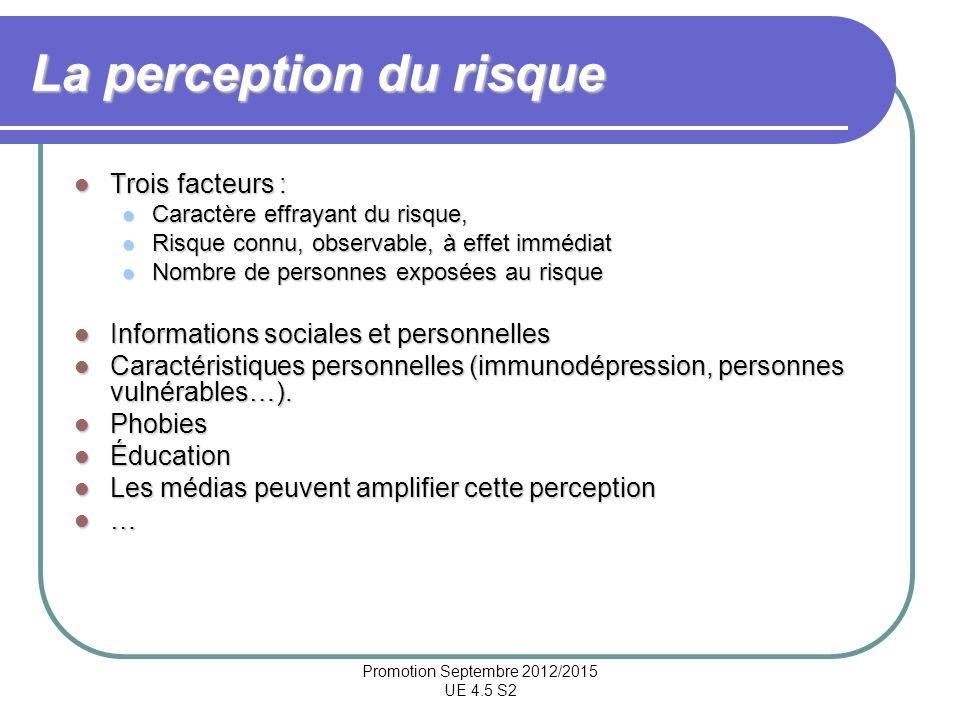 Promotion Septembre 2012/2015 UE 4.5 S2 La perception du risque Trois facteurs : Trois facteurs : Caractère effrayant du risque, Caractère effrayant d