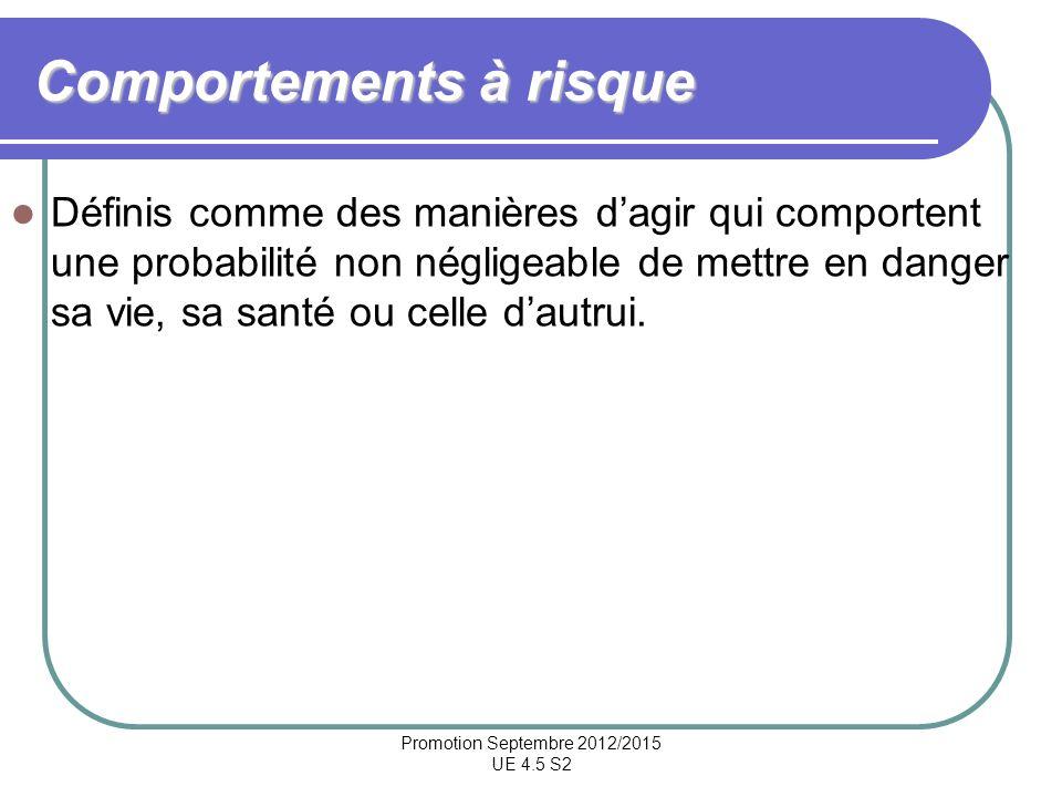 Promotion Septembre 2012/2015 UE 4.5 S2 Comportements à risque Définis comme des manières dagir qui comportent une probabilité non négligeable de mett