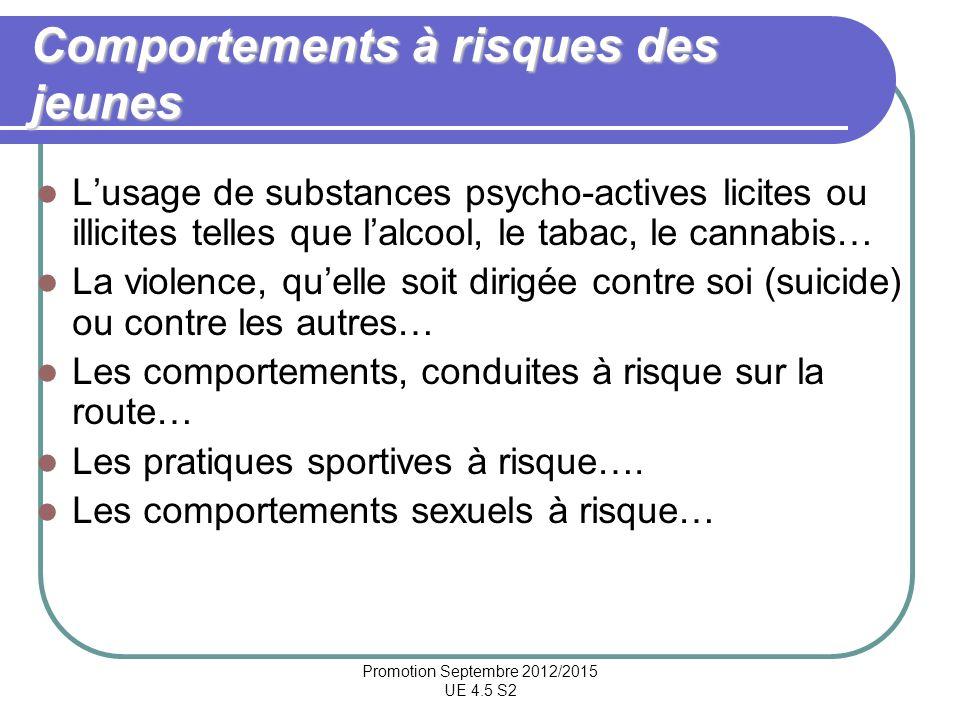 Promotion Septembre 2012/2015 UE 4.5 S2 Comportements à risques des jeunes Lusage de substances psycho-actives licites ou illicites telles que lalcool