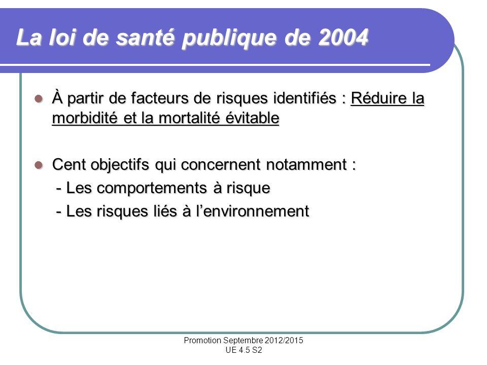 Promotion Septembre 2012/2015 UE 4.5 S2 La loi de santé publique de 2004 À partir de facteurs de risques identifiés : Réduire la morbidité et la morta