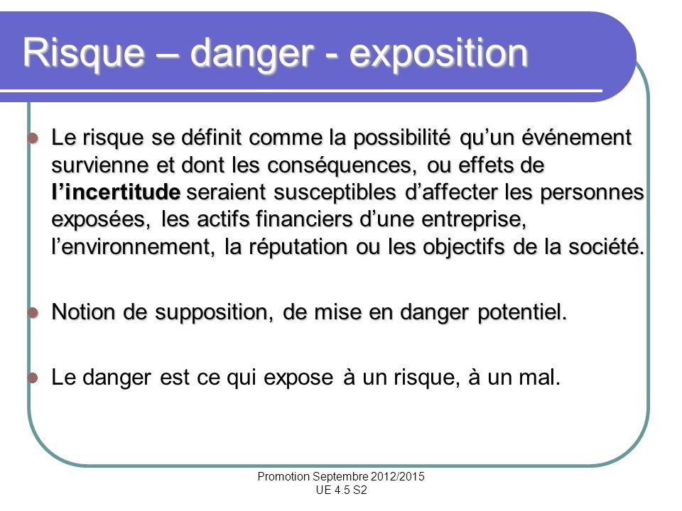 Promotion Septembre 2012/2015 UE 4.5 S2 Risque – danger - exposition Le risque se définit comme la possibilité quun événement survienne et dont les co