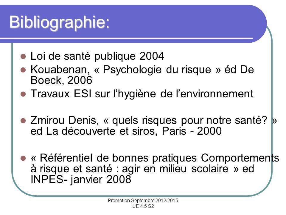 Promotion Septembre 2012/2015 UE 4.5 S2 Bibliographie: Loi de santé publique 2004 Kouabenan, « Psychologie du risque » éd De Boeck, 2006 Travaux ESI s