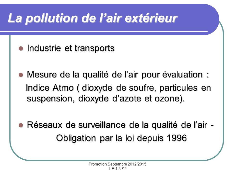 Promotion Septembre 2012/2015 UE 4.5 S2 La pollution de lair extérieur Industrie et transports Industrie et transports Mesure de la qualité de lair po