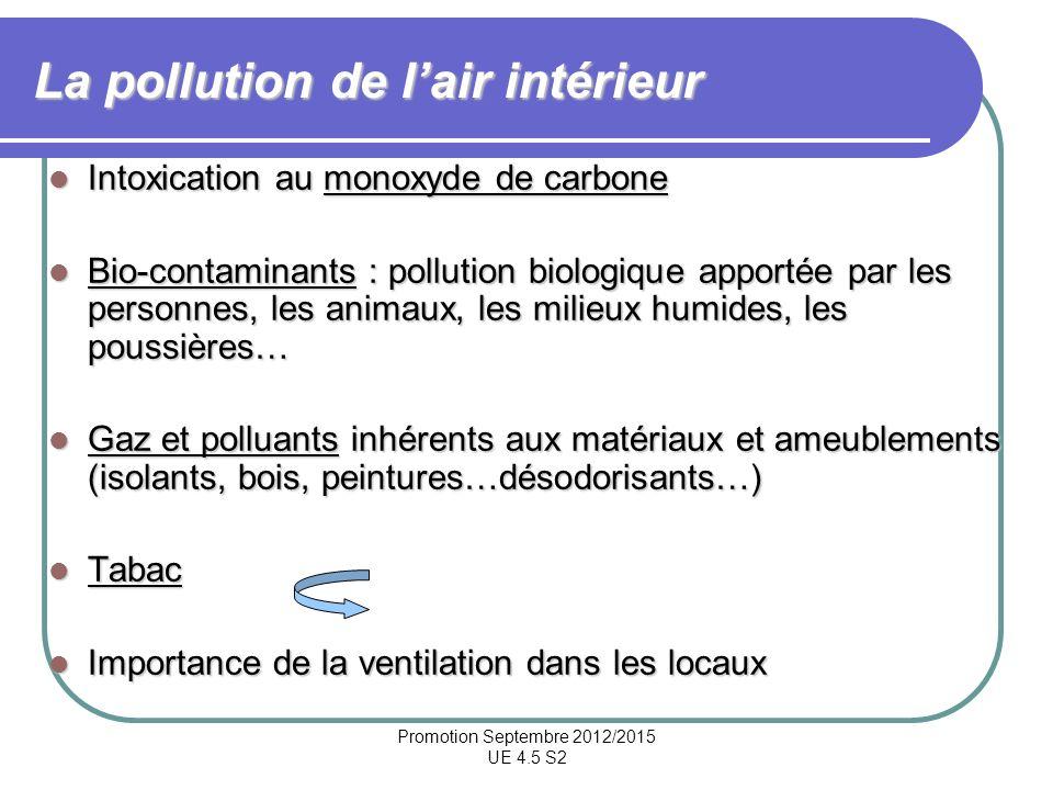 Promotion Septembre 2012/2015 UE 4.5 S2 La pollution de lair intérieur Intoxication au monoxyde de carbone Intoxication au monoxyde de carbone Bio-con