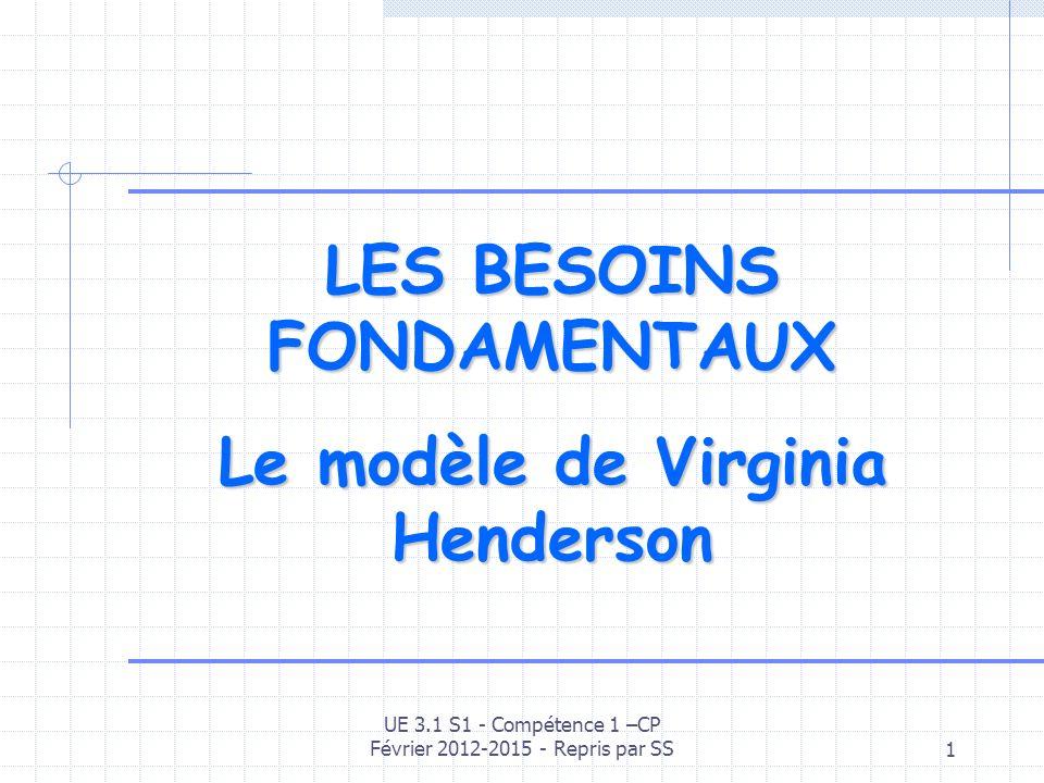 UE 3.1 S1 - Compétence 1 –CP Février 2012-2015 - Repris par SS1 LES BESOINS FONDAMENTAUX Le modèle de Virginia Henderson