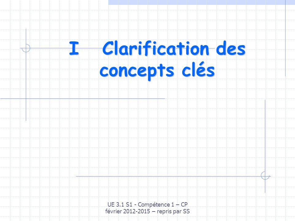 I Clarification des concepts clés I Clarification des concepts clés UE 3.1 S1 - Compétence 1 – CP février 2012-2015 – repris par SS