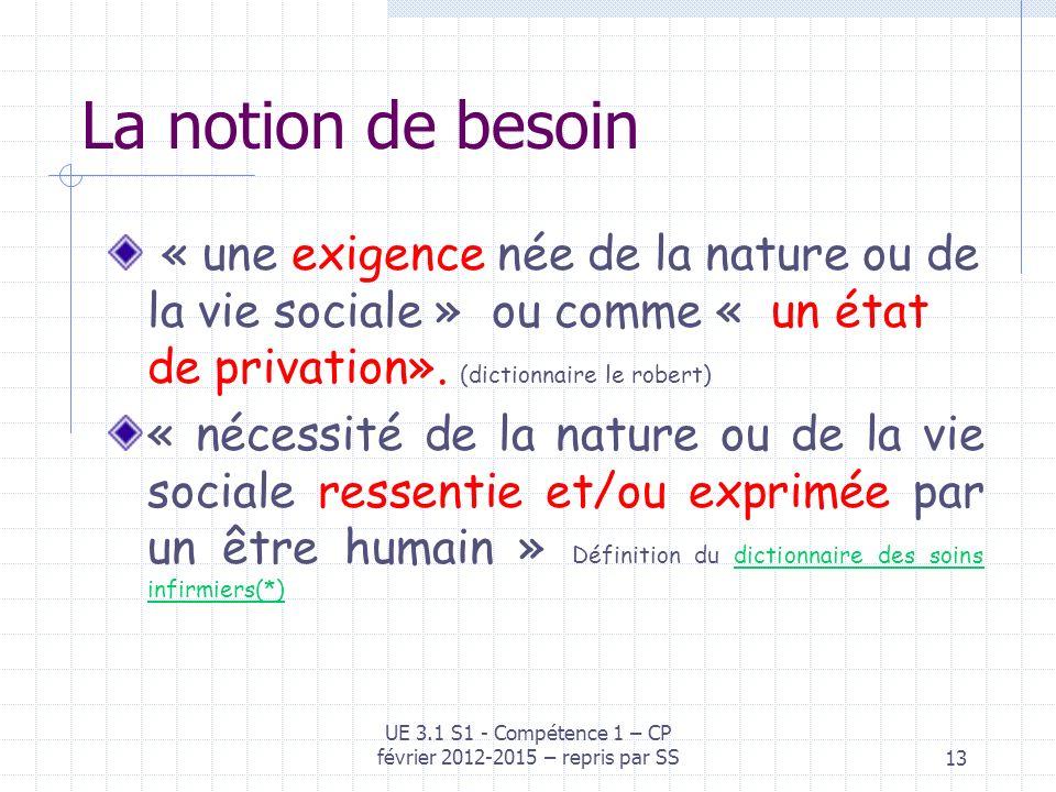 La notion de besoin « une exigence née de la nature ou de la vie sociale » ou comme « un état de privation». (dictionnaire le robert) « nécessité de l