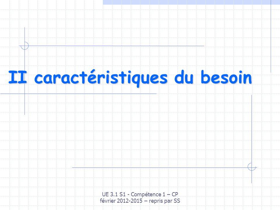 II caractéristiques du besoin UE 3.1 S1 - Compétence 1 – CP février 2012-2015 – repris par SS