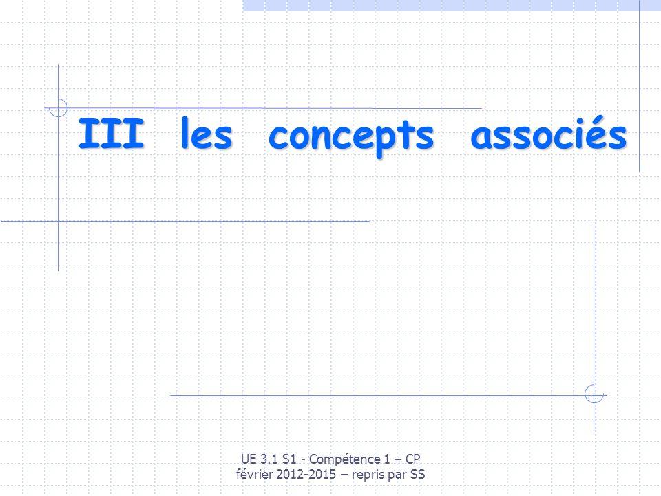 III les concepts associés UE 3.1 S1 - Compétence 1 – CP février 2012-2015 – repris par SS