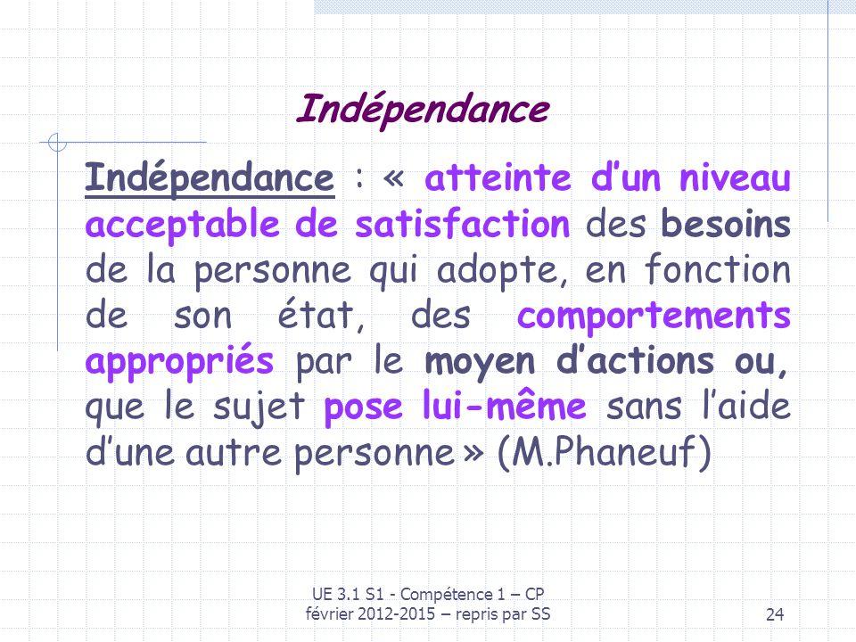 24 Indépendance Indépendance : « atteinte dun niveau acceptable de satisfaction des besoins de la personne qui adopte, en fonction de son état, des co