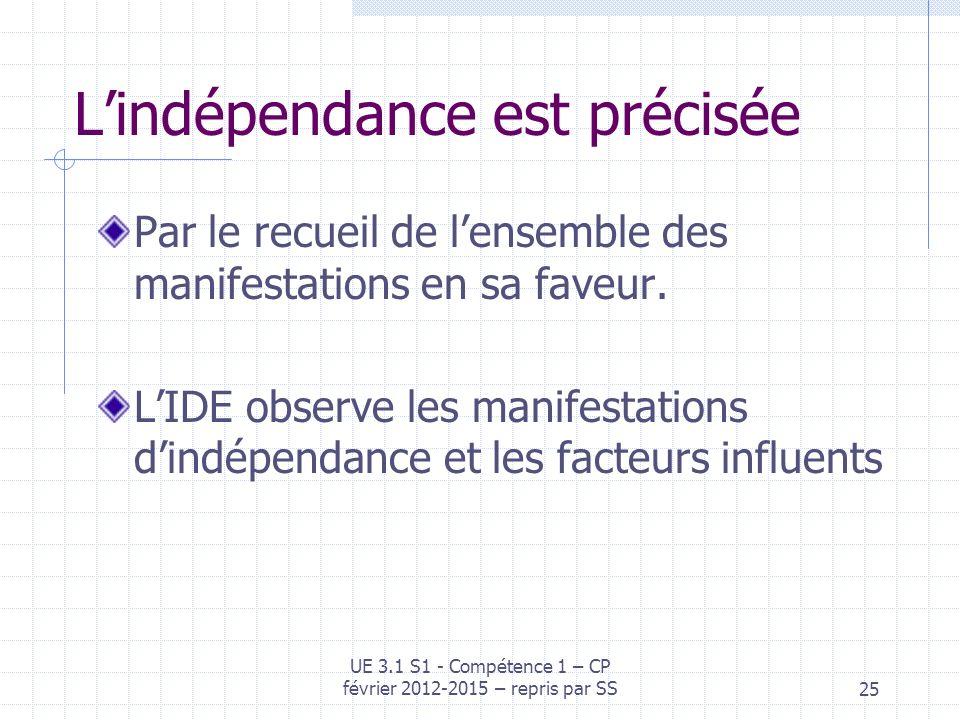 Lindépendance est précisée Par le recueil de lensemble des manifestations en sa faveur. LIDE observe les manifestations dindépendance et les facteurs