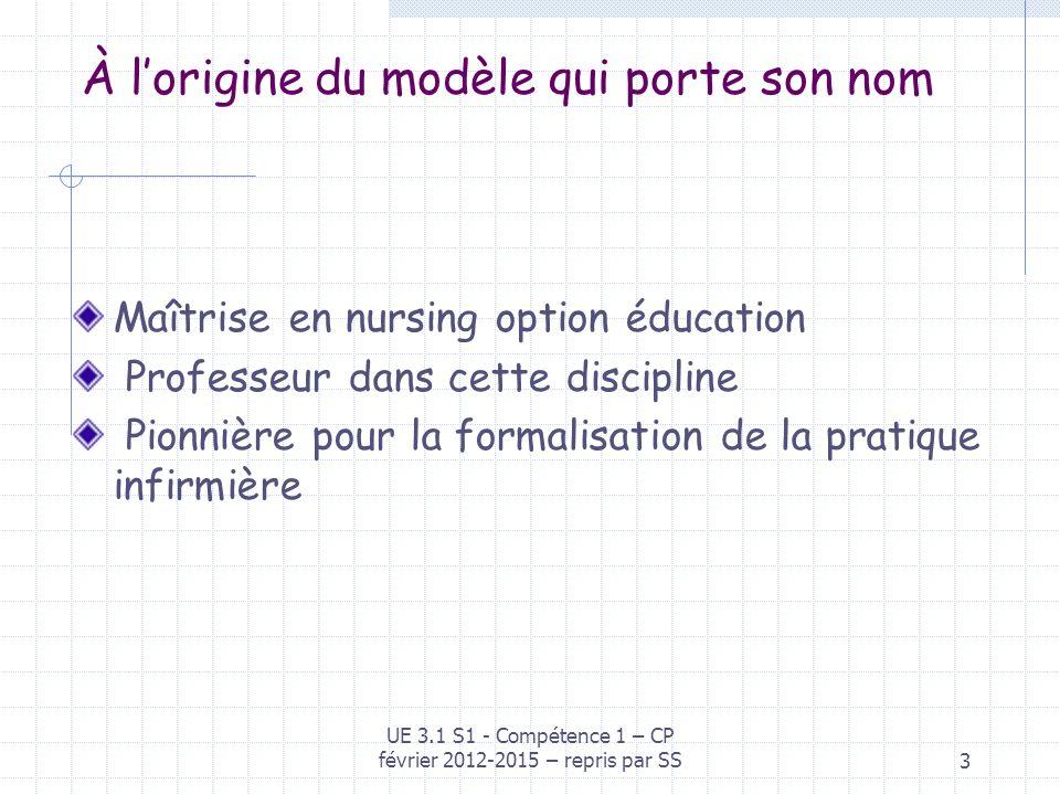 3 À lorigine du modèle qui porte son nom Maîtrise en nursing option éducation Professeur dans cette discipline Pionnière pour la formalisation de la p