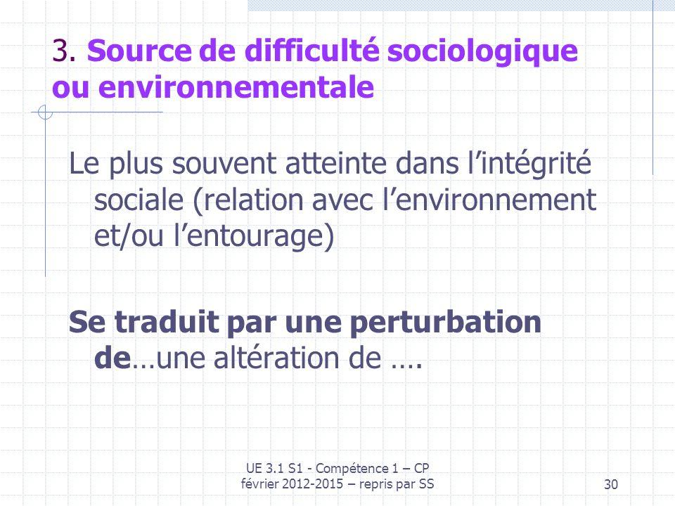 3. Source de difficulté sociologique ou environnementale Le plus souvent atteinte dans lintégrité sociale (relation avec lenvironnement et/ou lentoura