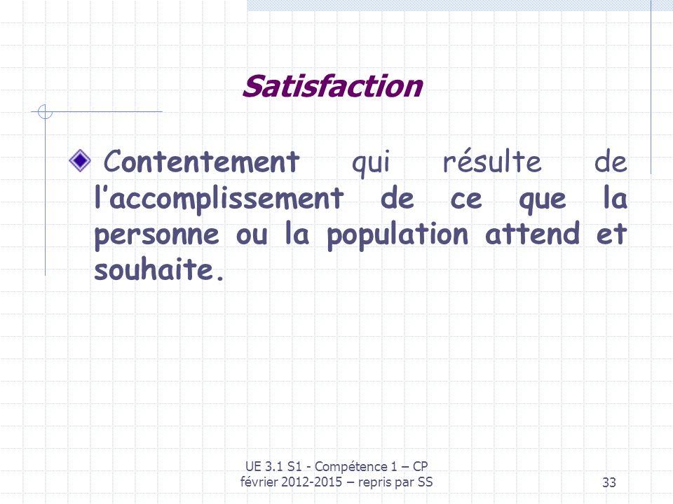 33 Satisfaction Contentement qui résulte de laccomplissement de ce que la personne ou la population attend et souhaite. UE 3.1 S1 - Compétence 1 – CP