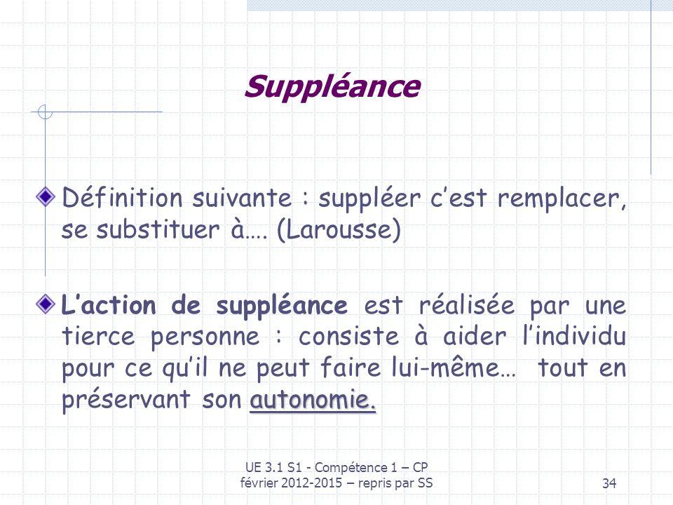 34 Suppléance Définition suivante : suppléer cest remplacer, se substituer à…. (Larousse) autonomie. Laction de suppléance est réalisée par une tierce