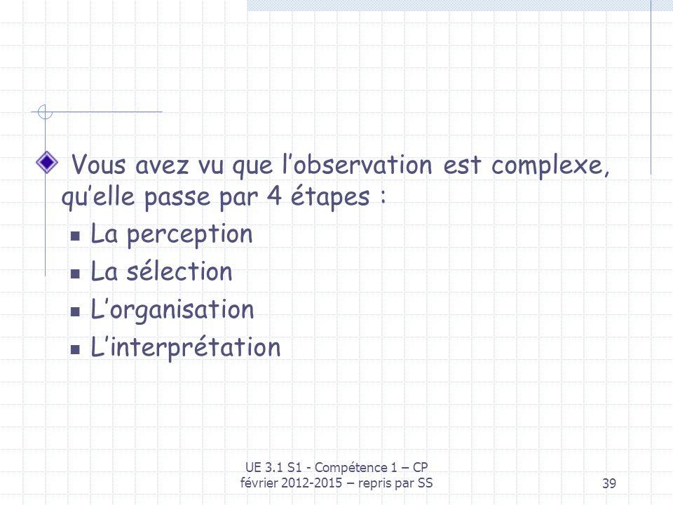 39 Vous avez vu que lobservation est complexe, quelle passe par 4 étapes : La perception La sélection Lorganisation Linterprétation UE 3.1 S1 - Compét