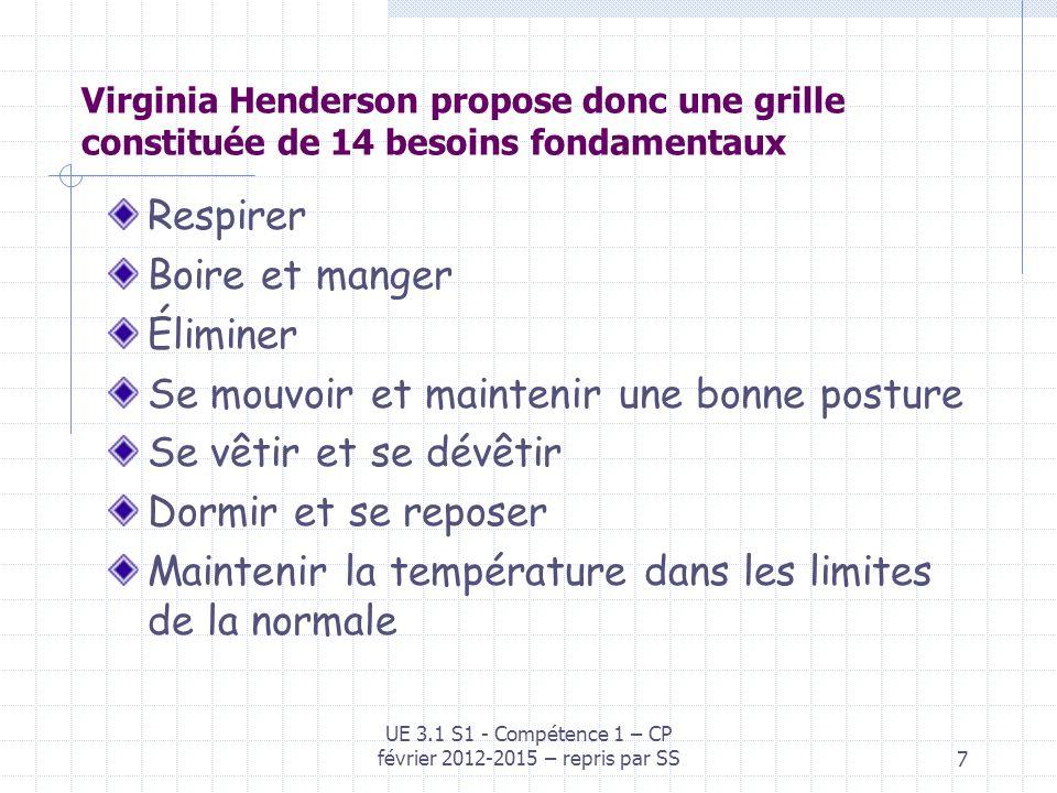UE 3.1 S1 - Compétence 1 – CP février 2012-2015 – repris par SS7 Virginia Henderson propose donc une grille constituée de 14 besoins fondamentaux Resp