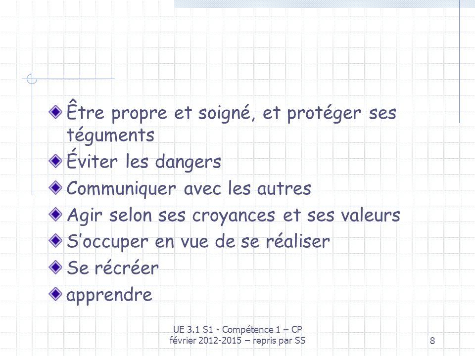 UE 3.1 S1 - Compétence 1 – CP février 2012-2015 – repris par SS8 Être propre et soigné, et protéger ses téguments Éviter les dangers Communiquer avec