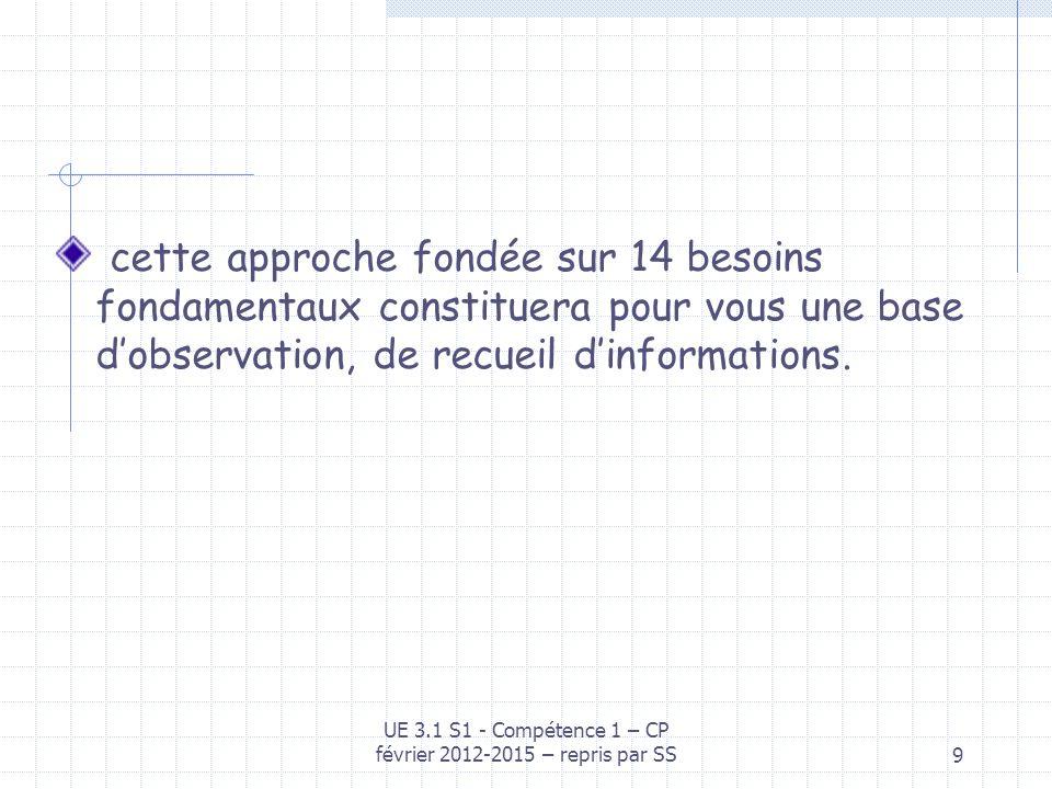 UE 3.1 S1 - Compétence 1 – CP février 2012-2015 – repris par SS9 cette approche fondée sur 14 besoins fondamentaux constituera pour vous une base dobs