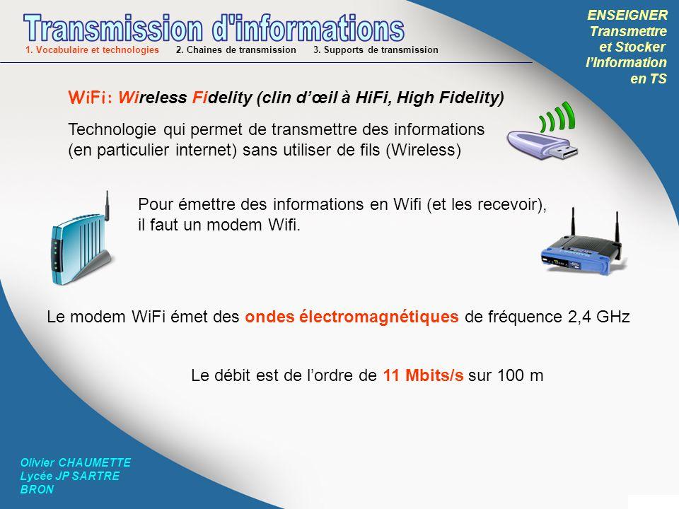 ENSEIGNER Transmettre et Stocker lInformation en TS Olivier CHAUMETTE Lycée JP SARTRE BRON WiFi: Wireless Fidelity (clin dœil à HiFi, High Fidelity) T