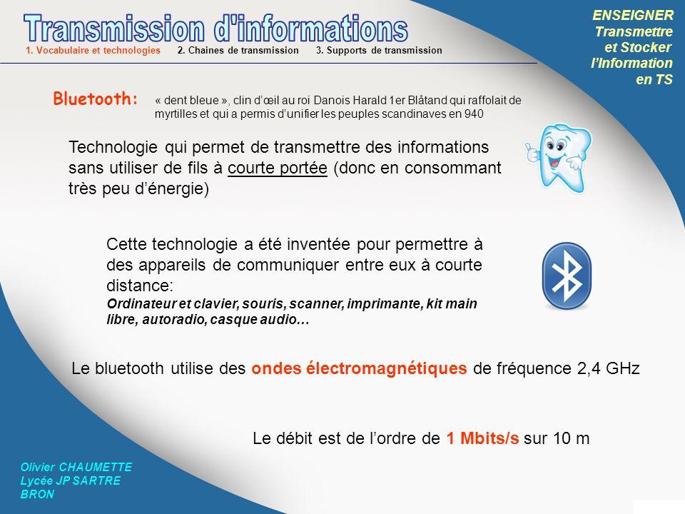 ENSEIGNER Transmettre et Stocker lInformation en TS Olivier CHAUMETTE Lycée JP SARTRE BRON Bluetooth: Technologie qui permet de transmettre des inform