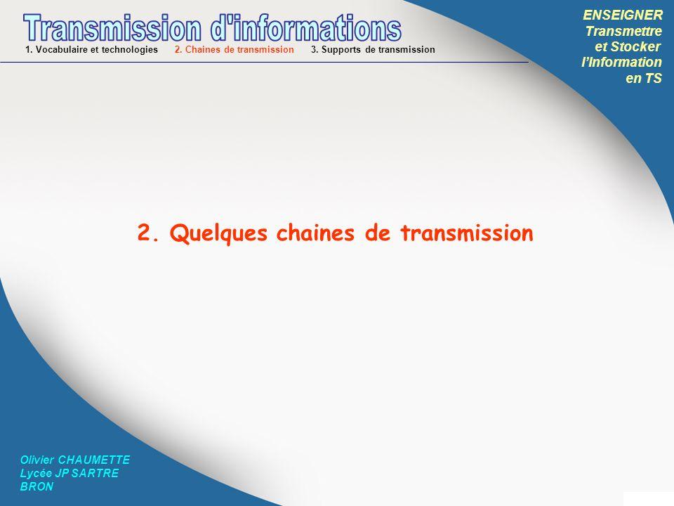 ENSEIGNER Transmettre et Stocker lInformation en TS Olivier CHAUMETTE Lycée JP SARTRE BRON 2. Quelques chaines de transmission 1. Vocabulaire et techn