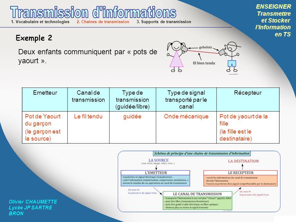 ENSEIGNER Transmettre et Stocker lInformation en TS Olivier CHAUMETTE Lycée JP SARTRE BRON Deux enfants communiquent par « pots de yaourt ». Exemple 2