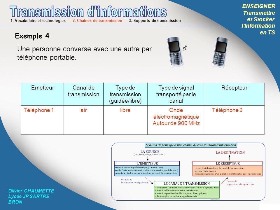 ENSEIGNER Transmettre et Stocker lInformation en TS Olivier CHAUMETTE Lycée JP SARTRE BRON Une personne converse avec une autre par téléphone portable