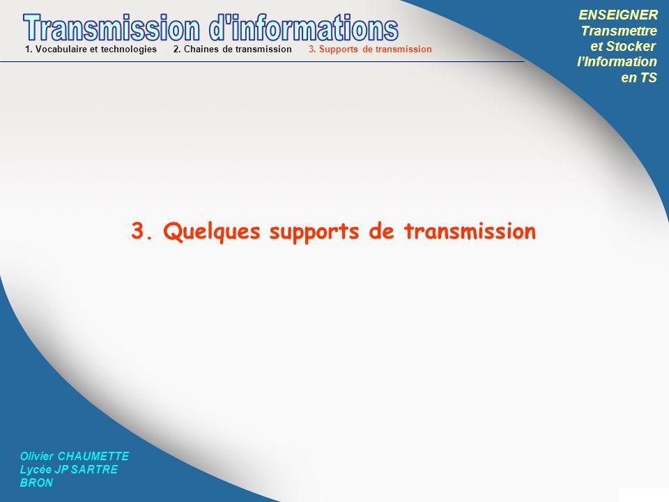 ENSEIGNER Transmettre et Stocker lInformation en TS Olivier CHAUMETTE Lycée JP SARTRE BRON 3. Quelques supports de transmission 1. Vocabulaire et tech