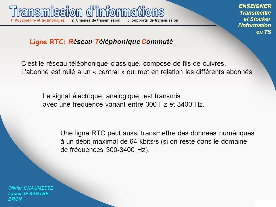 ENSEIGNER Transmettre et Stocker lInformation en TS Olivier CHAUMETTE Lycée JP SARTRE BRON ADSL: Asymmetric Digital Subscriber Line Cest une technique de communication qui permet de transmettre des données numériques (donc internet) sur une ligne téléphonique classique RTC.
