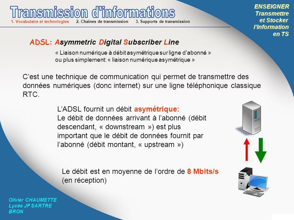 ENSEIGNER Transmettre et Stocker lInformation en TS Olivier CHAUMETTE Lycée JP SARTRE BRON ADSL: (suite) La technique utilise le fait que les câbles reliant les centraux téléphoniques aux abonnés sont capables de transmettre des signaux de fréquence supérieure au 3400 Hz du téléphone classique (de l ordre de plusieurs centaines de kHz).