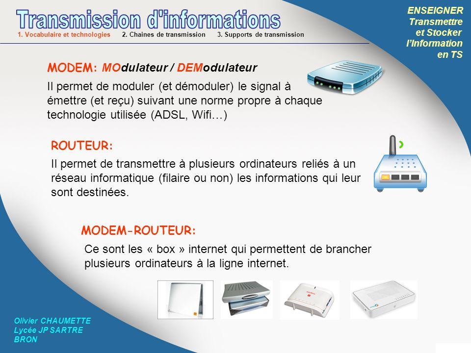 ENSEIGNER Transmettre et Stocker lInformation en TS Olivier CHAUMETTE Lycée JP SARTRE BRON MODEM: MOdulateur / DEModulateur Il permet de moduler (et d