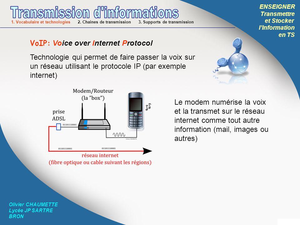 ENSEIGNER Transmettre et Stocker lInformation en TS Olivier CHAUMETTE Lycée JP SARTRE BRON Une personne converse avec une autre par téléphone lié à une « box ».