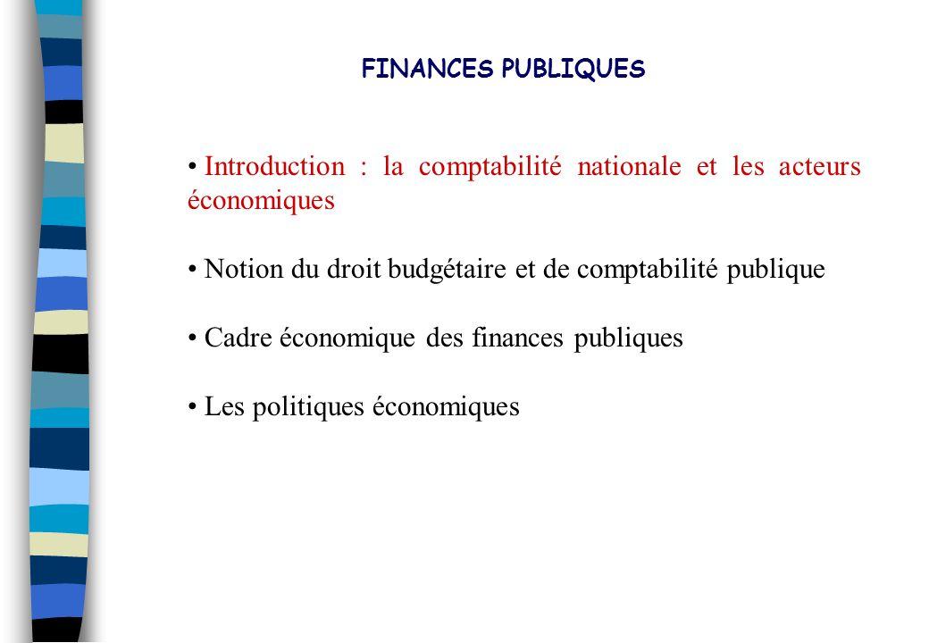 LES POLITIQUES ECONOMIQUES Définition : la politique économique est lensemble des interventions de lÉtat ayant une incidence sur la vie économique.