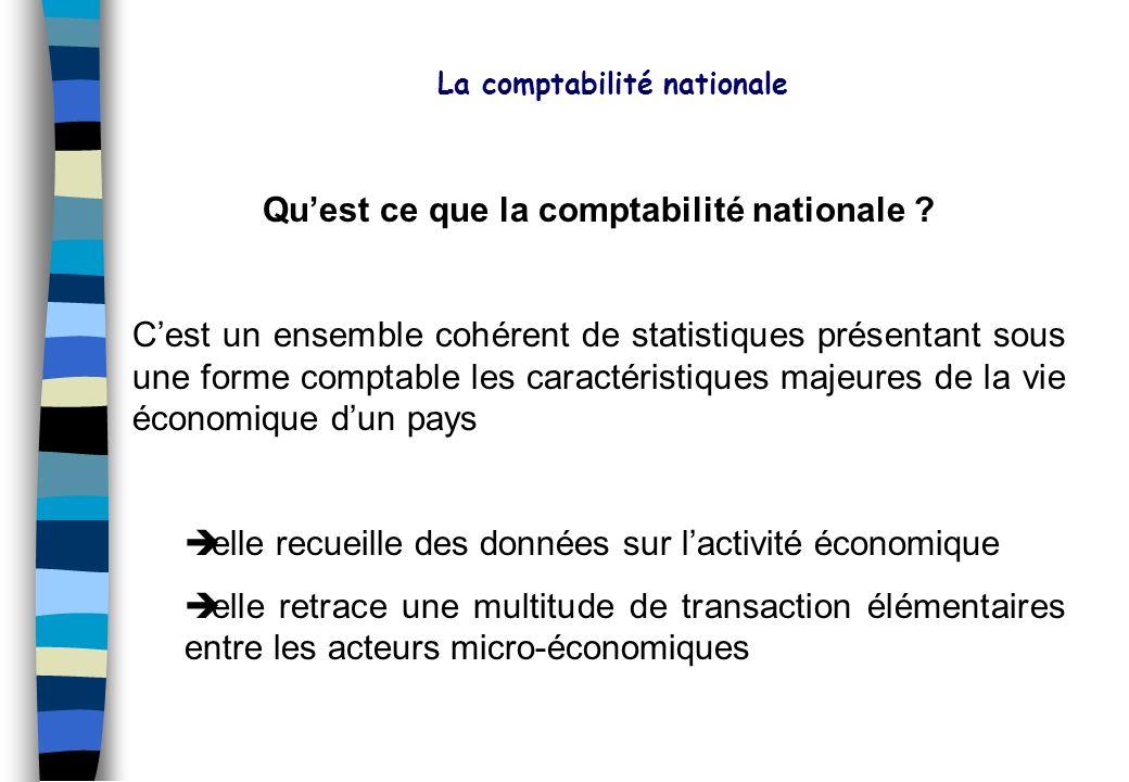 La comptabilité nationale Formation brute de capital fixe ( investissement ) : acquisition de biens durables - pour les ménages : logement - pour les entreprises : biens de production