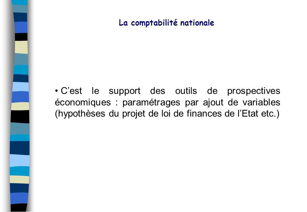 La comptabilité nationale Le PIB Approche par la production PIB = somme des valeurs ajoutées des secteurs institutionnels EmploisRessources PIB Importations