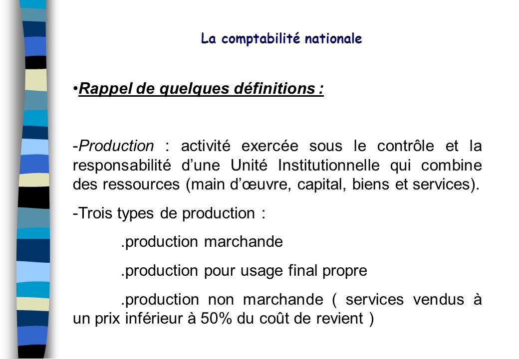 La comptabilité nationale Le circuit économique Production Revenu Épargne FBCFConsommation finale Demande finale