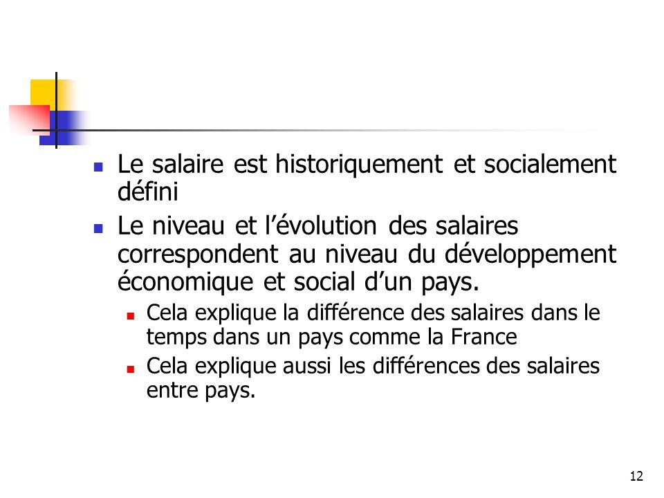12 Le salaire est historiquement et socialement défini Le niveau et lévolution des salaires correspondent au niveau du développement économique et social dun pays.